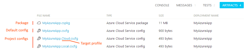 azure-cloud-service-artifacts