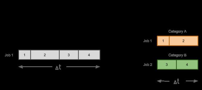 Parallel testing   AppVeyor